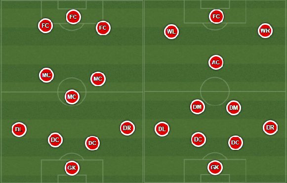 Liverpool formation 4-3-3 4-2-3-1