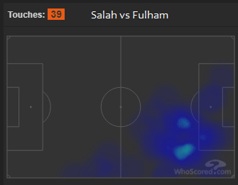 Liverpool FC vs Fulham heatmap Salah