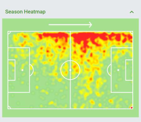 Dwight McNeil 2019/20 Premier League heatmap